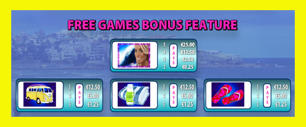 Cash Wave free spins bonus