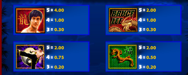 Bruce Lee free slots paytable
