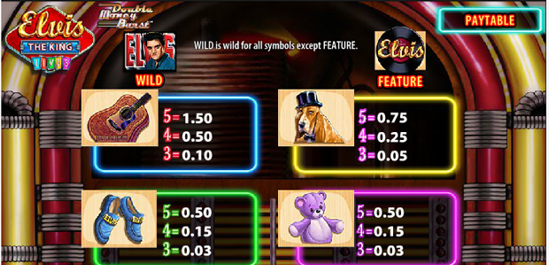 Elvis the King Lives slots guide