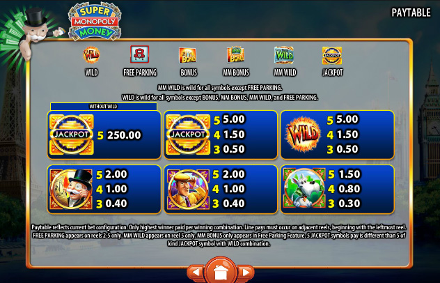 Monopoly Super money slots paytable